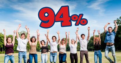 94% de aprobados en el First Certificate